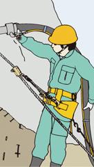 ツヨロン安全帯 傾斜面用
